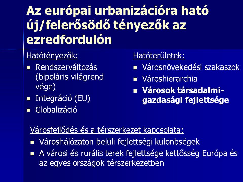 Fejlettségi különbségek az EU nagyvárosai között (GDP/fő, 2004, nagyvárosi átlag = 100%) Forrás: EuroStat adatai alapján saját szerkesztés Folyó áron mért GDP/fő (€) Hasonló az EU teljes területéhez Centrum – periféria Nyugat–kelet A legfejlettebb nagyvárosok Ny- Németországban vannak, kiemelkedik a Kék Banán vonala Kelet-Közép-Eu: nagyvárosi átlag 75%-a alatt