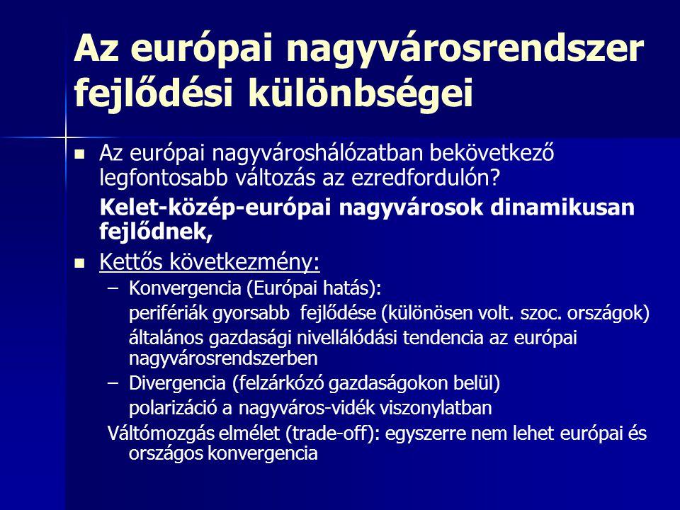 Az európai nagyvárosrendszer fejlődési különbségei Az európai nagyvároshálózatban bekövetkező legfontosabb változás az ezredfordulón? Kelet-közép-euró