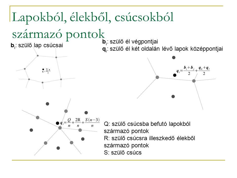 Lapokból, élekből, csúcsokból származó pontok b i : szülő lap csúcsai b i : szülő él végpontjai q i : szülő él két oldalán lévő lapok középpontjai Q: szülő csúcsba befutó lapokból származó pontok R: szülő csúcsra illeszkedő élekből származó pontok S: szülő csúcs