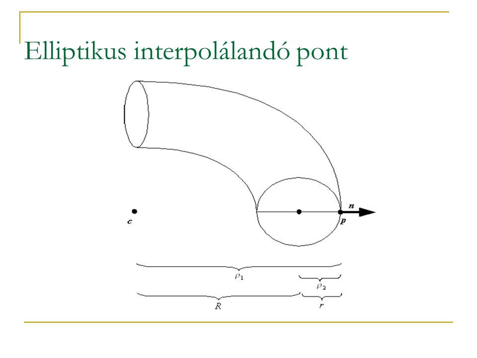 Elliptikus interpolálandó pont