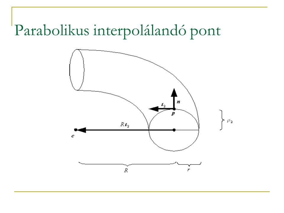 Parabolikus interpolálandó pont