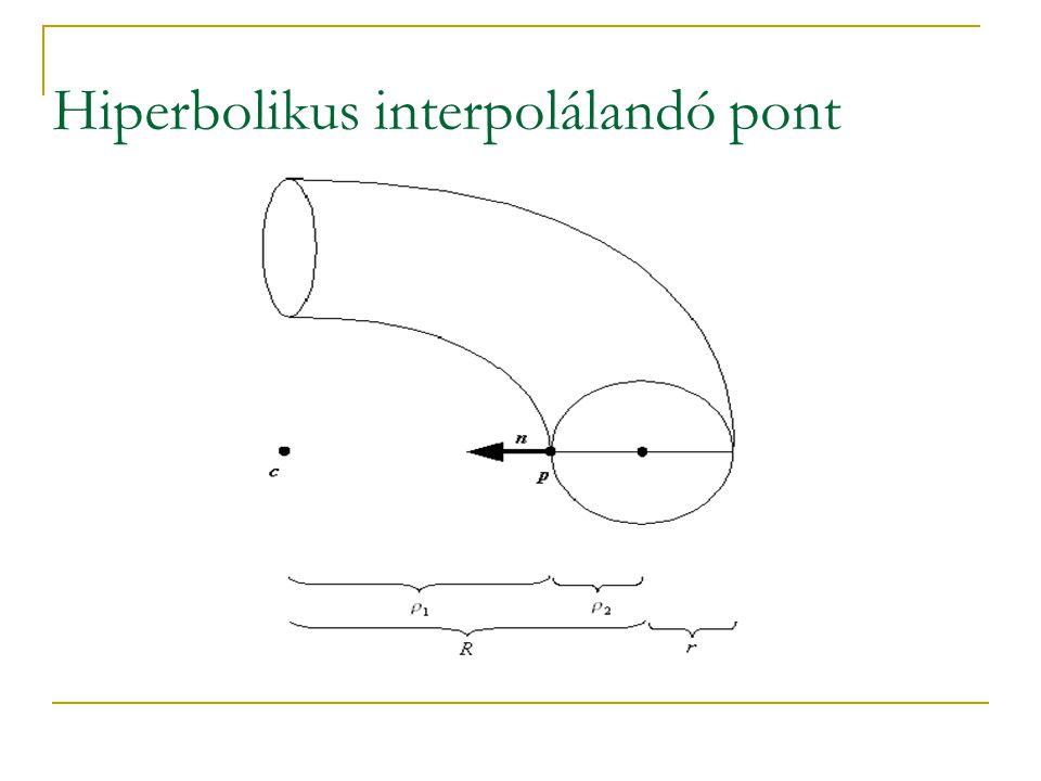 Hiperbolikus interpolálandó pont
