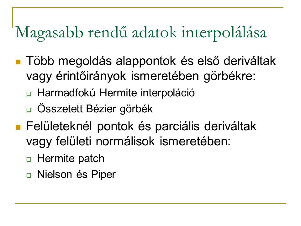Tartalom 1.Bevezetés 2. Magasabb rendű adatok interpolálásának klasszikus megoldásai 3.