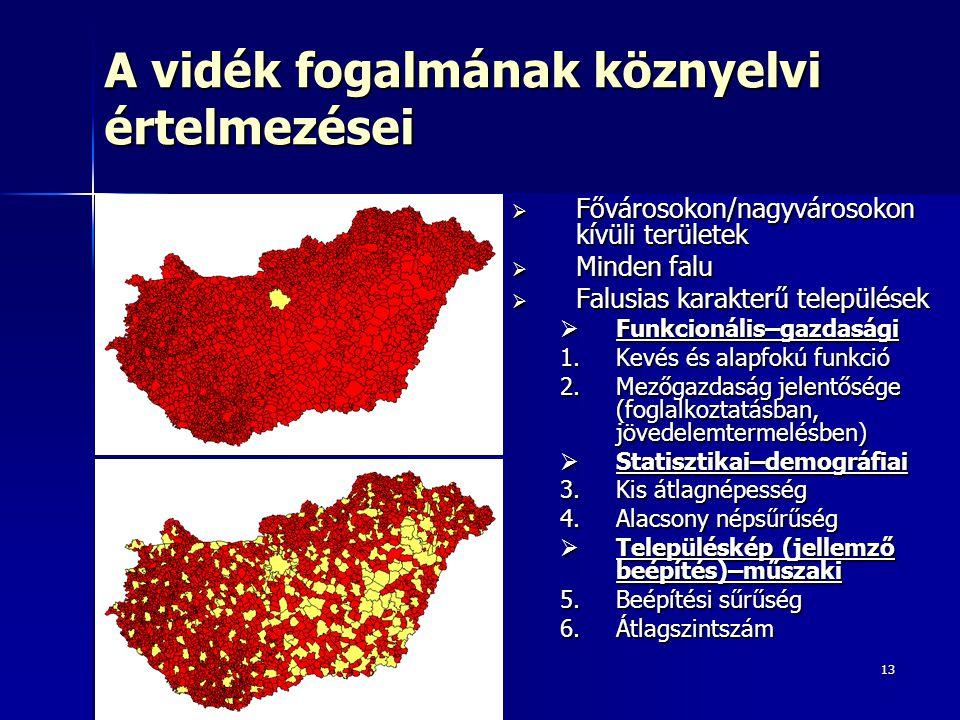 13 A vidék fogalmának köznyelvi értelmezései  Fővárosokon/nagyvárosokon kívüli területek  Minden falu  Falusias karakterű települések  Funkcionális–gazdasági 1.Kevés és alapfokú funkció 2.Mezőgazdaság jelentősége (foglalkoztatásban, jövedelemtermelésben)  Statisztikai–demográfiai 3.Kis átlagnépesség 4.Alacsony népsűrűség  Településkép (jellemző beépítés)–műszaki 5.Beépítési sűrűség 6.Átlagszintszám