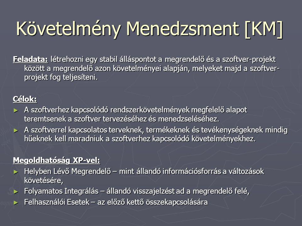 Követelmény Menedzsment [KM] Feladata: létrehozni egy stabil álláspontot a megrendelő és a szoftver-projekt között a megrendelő azon követelményei ala