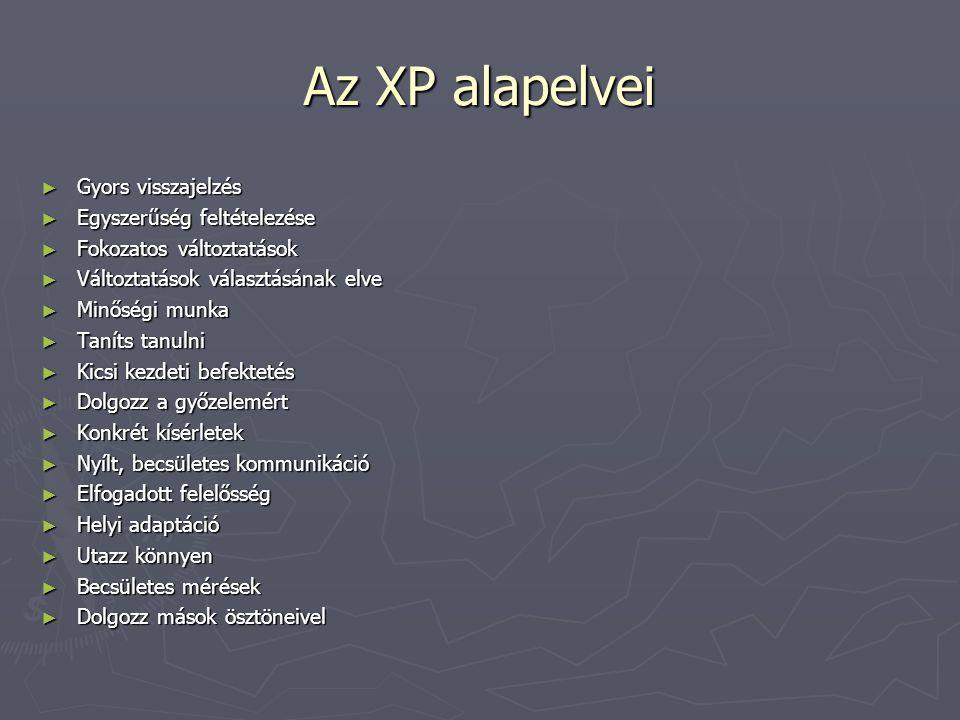 Az XP alapelvei ► Gyors visszajelzés ► Egyszerűség feltételezése ► Fokozatos változtatások ► Változtatások választásának elve ► Minőségi munka ► Tanít