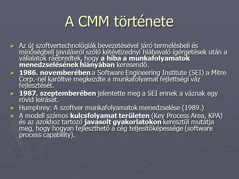 A CMM definíciója ► A Software-Capability Maturity Model (CMM Képességfejlettségi Modell)  a munkafolyamat menedzsment számára egy józanésszel létrehozott és a szoftverfejlesztés számára minőségbeli fejlesztésekkel kapcsolatos elképzeléseket tartalmazó alkalmazás.