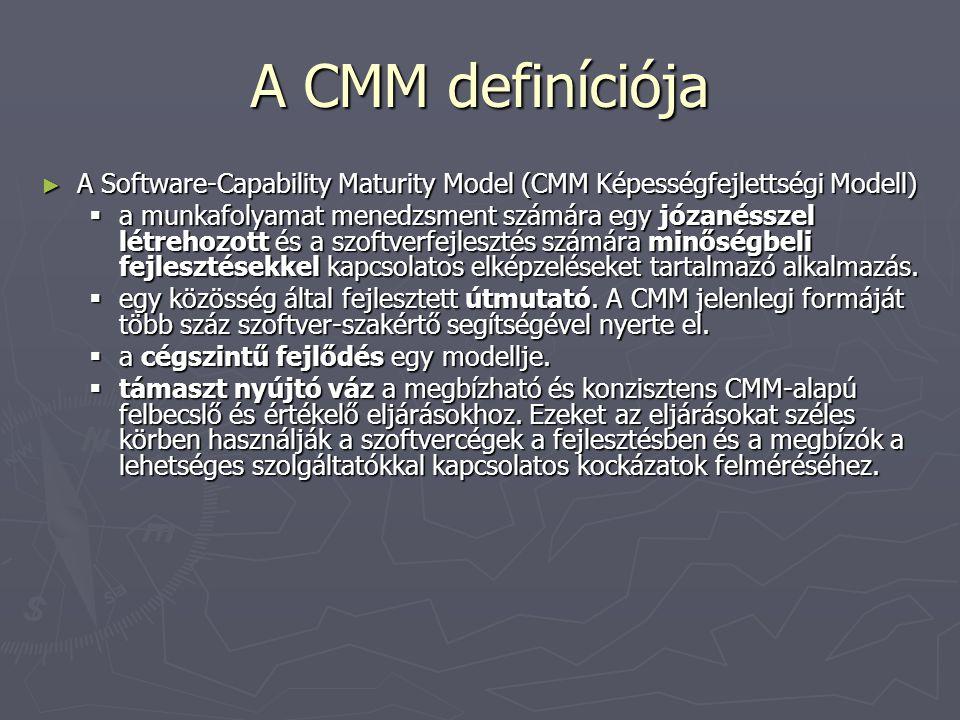 Potenciális hibalehetőségek Szintugrás megvalósíthatatlansága: ► A Képesség Fejletségi Modellben történő szintugrás nem kivitelezhető, mert az egyes szintek úgy lettek meghatározva, hogy biztos alapot nyújtsanak a következő szint eléréséhez, ► Azonban megalapozható bármelyik kulcsterület, ha vállalt a kockázatot, hogy az adott kulcsterület nem funkcionálhat megfelelően a neki hátteret biztosító kulcsterületek nélkül Hamis szembenállás: ► Részben vagy alig érinti a menedzsment és a cég kérdéseit  Az olyan erősen kollaboráló környezet implementálása, mint amit az XP képvisel, felvilágosult vezetést és megfelelő céges infrastruktúrát igényel.
