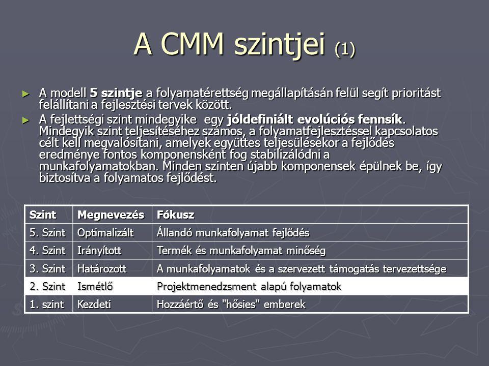 A CMM szintjei (2) Kezdeti (1) Ismétlő (2) Határozott (3) Irányított (4) Optimalizált (5) Ellenőrzött folyamatok Standard, konzisztens folyamatok Előrejelezhető folyamatok Folyamatosan fejlesztetett folyamatok