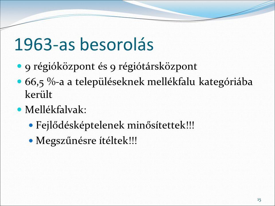 15 1963-as besorolás 9 régióközpont és 9 régiótársközpont 66,5 %-a a településeknek mellékfalu kategóriába került Mellékfalvak: Fejlődésképtelenek minősítettek!!.