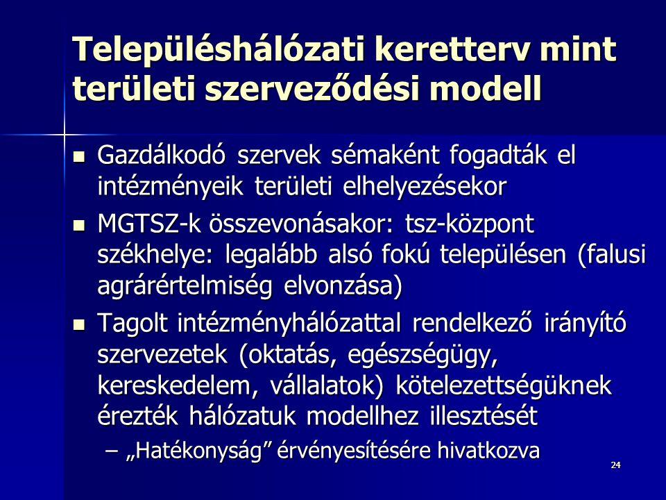 """2424 Településhálózati keretterv mint területi szerveződési modell Gazdálkodó szervek sémaként fogadták el intézményeik területi elhelyezésekor Gazdálkodó szervek sémaként fogadták el intézményeik területi elhelyezésekor MGTSZ-k összevonásakor: tsz-központ székhelye: legalább alsó fokú településen (falusi agrárértelmiség elvonzása) MGTSZ-k összevonásakor: tsz-központ székhelye: legalább alsó fokú településen (falusi agrárértelmiség elvonzása) Tagolt intézményhálózattal rendelkező irányító szervezetek (oktatás, egészségügy, kereskedelem, vállalatok) kötelezettségüknek érezték hálózatuk modellhez illesztését Tagolt intézményhálózattal rendelkező irányító szervezetek (oktatás, egészségügy, kereskedelem, vállalatok) kötelezettségüknek érezték hálózatuk modellhez illesztését –""""Hatékonyság érvényesítésére hivatkozva"""