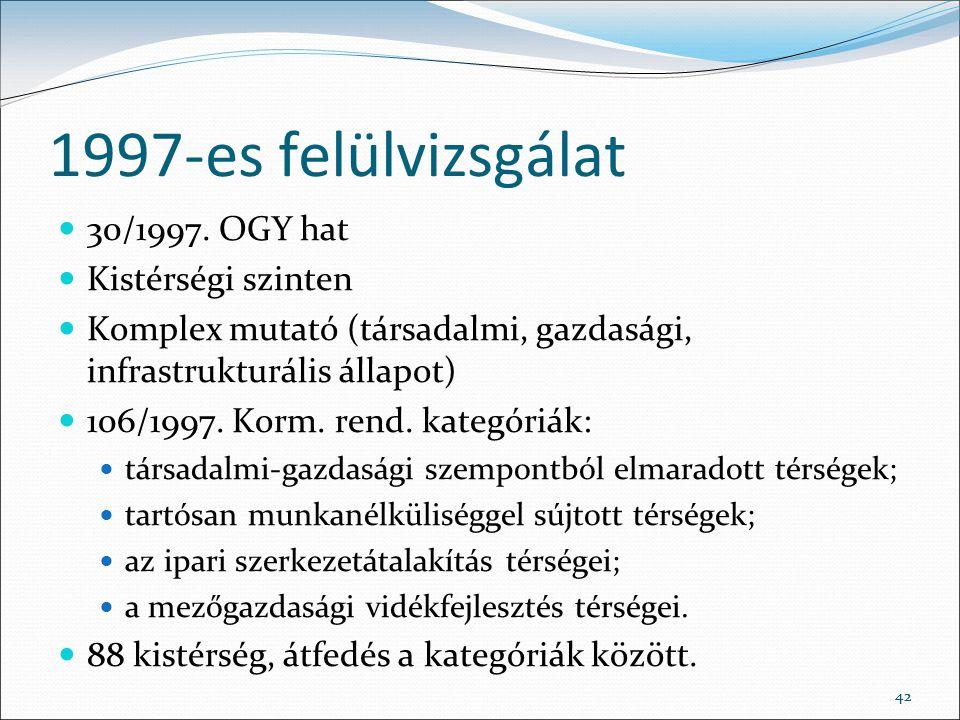 42 1997-es felülvizsgálat 30/1997.