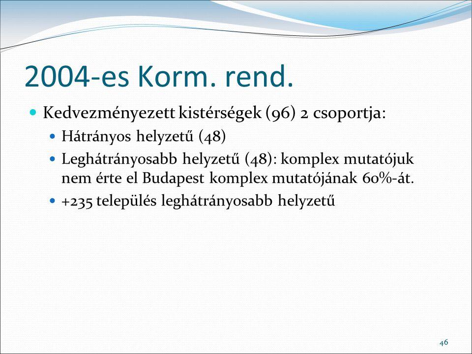 46 2004-es Korm.rend.