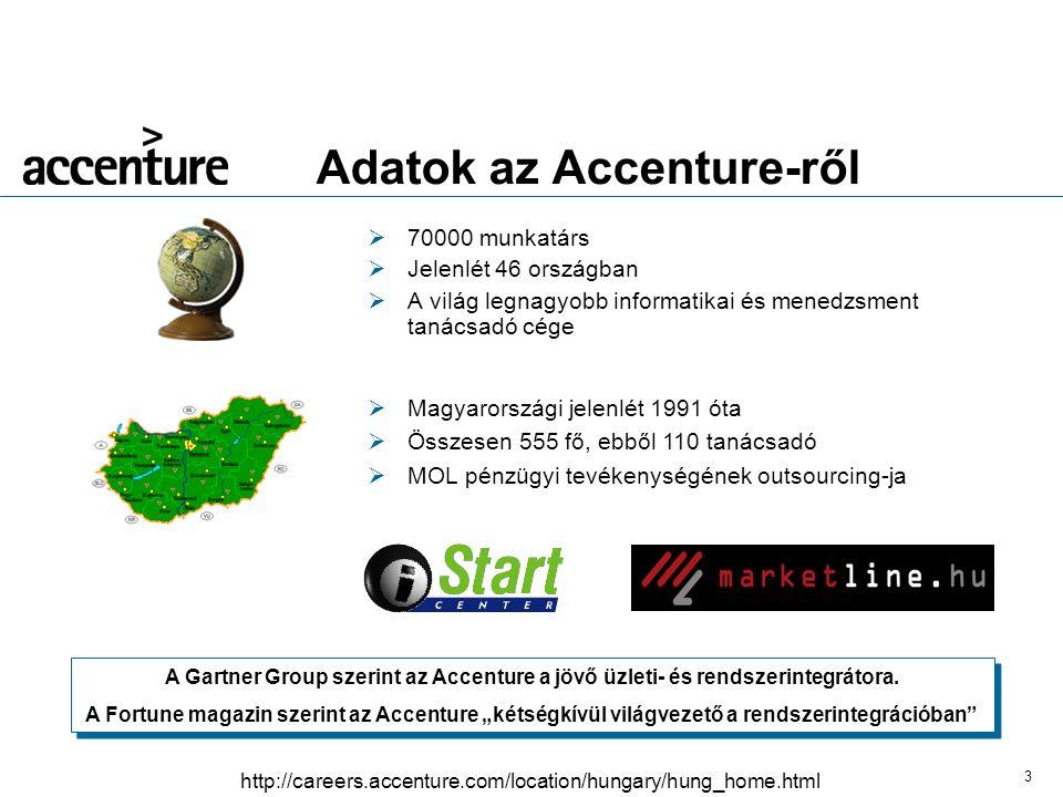 3 Adatok az Accenture-ről  70000 munkatárs  Jelenlét 46 országban  A világ legnagyobb informatikai és menedzsment tanácsadó cége A Gartner Group szerint az Accenture a jövő üzleti- és rendszerintegrátora.
