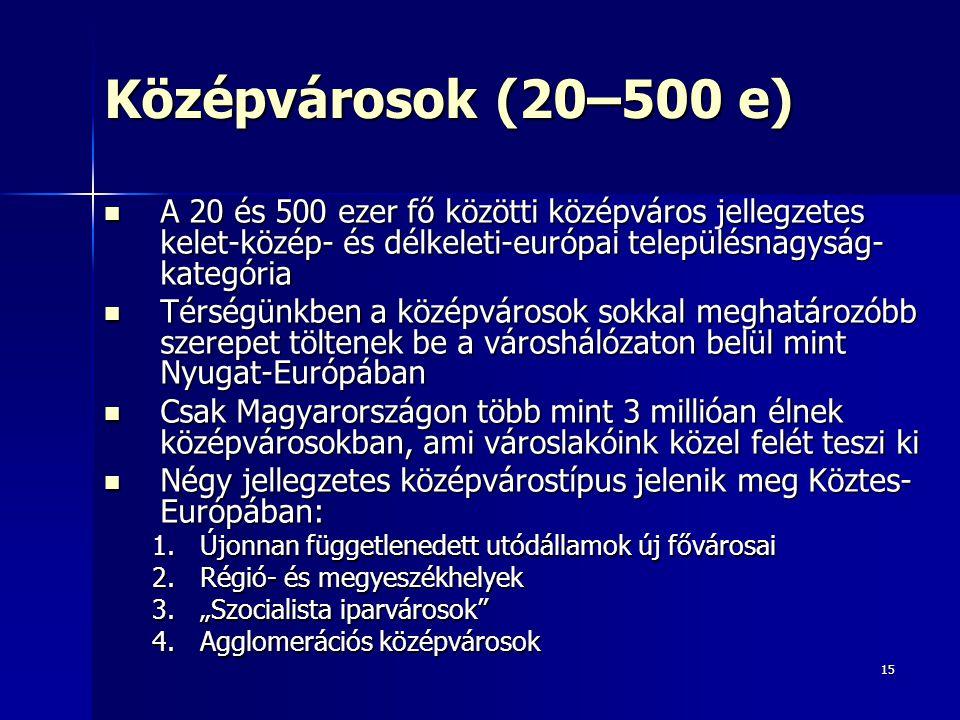 15 Középvárosok (20–500 e) A 20 és 500 ezer fő közötti középváros jellegzetes kelet-közép- és délkeleti-európai településnagyság- kategória A 20 és 50