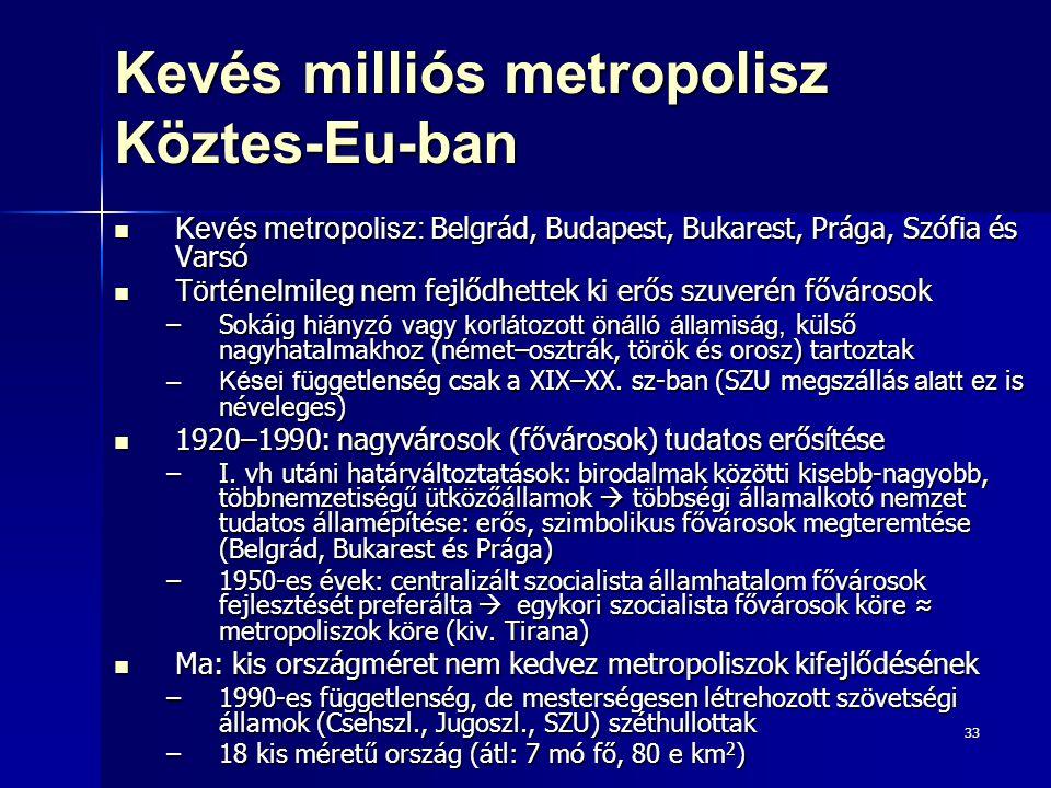33 Kevés milliós metropolisz Köztes-Eu-ban Kevés metropolisz: Belgrád, Budapest, Bukarest, Prága, Szófia és Varsó Kevés metropolisz: Belgrád, Budapest, Bukarest, Prága, Szófia és Varsó Történelmileg n em fejlődhettek ki erős szuverén fővárosok Történelmileg n em fejlődhettek ki erős szuverén fővárosok –Sokáig hiányzó vagy korlátozott önálló államiság, külső nagyhatalmak hoz (német–osztrák, török és orosz) tartoztak –Kései f üggetlenség csak a XIX–XX.