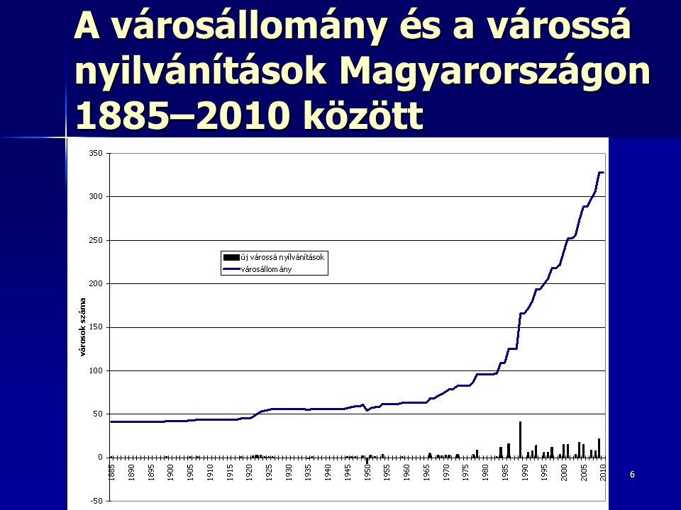6 A városállomány és a várossá nyilvánítások Magyarországon 1885–2010 között