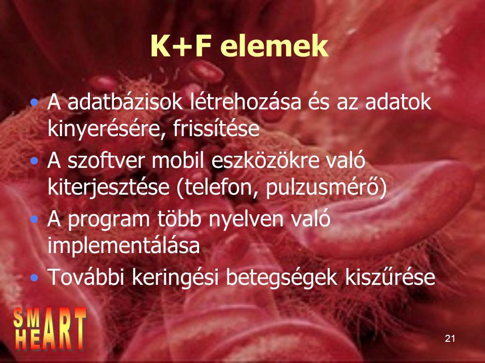 21 K+F elemek A adatbázisok létrehozása és az adatok kinyerésére, frissítése A szoftver mobil eszközökre való kiterjesztése (telefon, pulzusmérő) A program több nyelven való implementálása További keringési betegségek kiszűrése