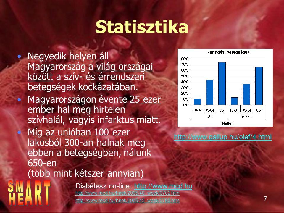 7 Statisztika Negyedik helyen áll Magyarország a világ országai között a szív- és érrendszeri betegségek kockázatában.