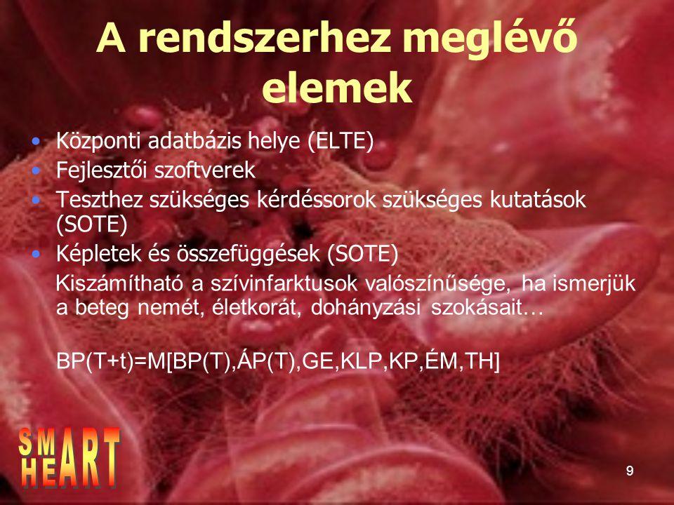9 A rendszerhez meglévő elemek Központi adatbázis helye (ELTE) Fejlesztői szoftverek Teszthez szükséges kérdéssorok szükséges kutatások (SOTE) Képletek és összefüggések (SOTE) Kiszámítható a szívinfarktusok valószínűsége, ha ismerjük a beteg nemét, életkorát, dohányzási szokásait… BP(T+t)=M[BP(T),ÁP(T),GE,KLP,KP,ÉM,TH]