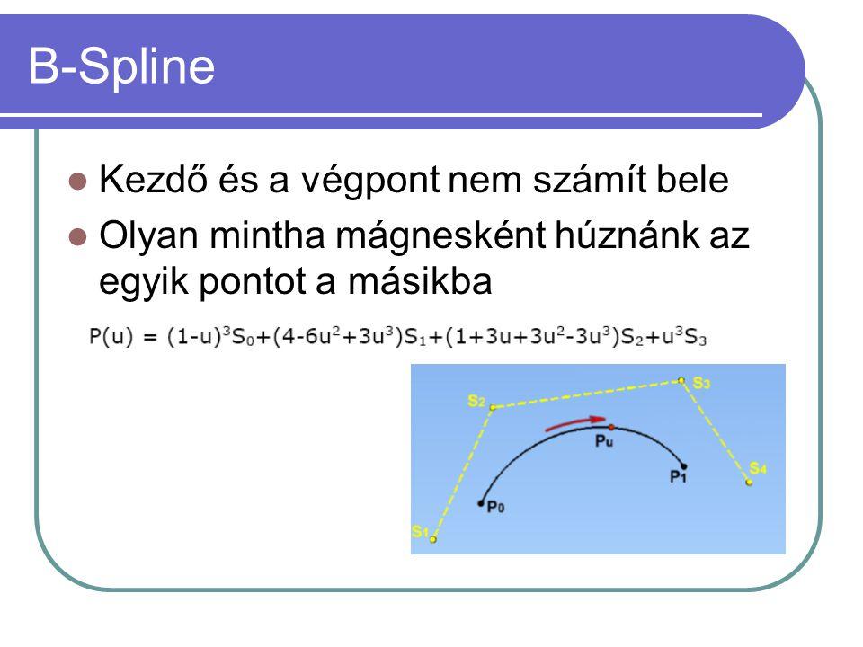 B-Spline Kezdő és a végpont nem számít bele Olyan mintha mágnesként húznánk az egyik pontot a másikba