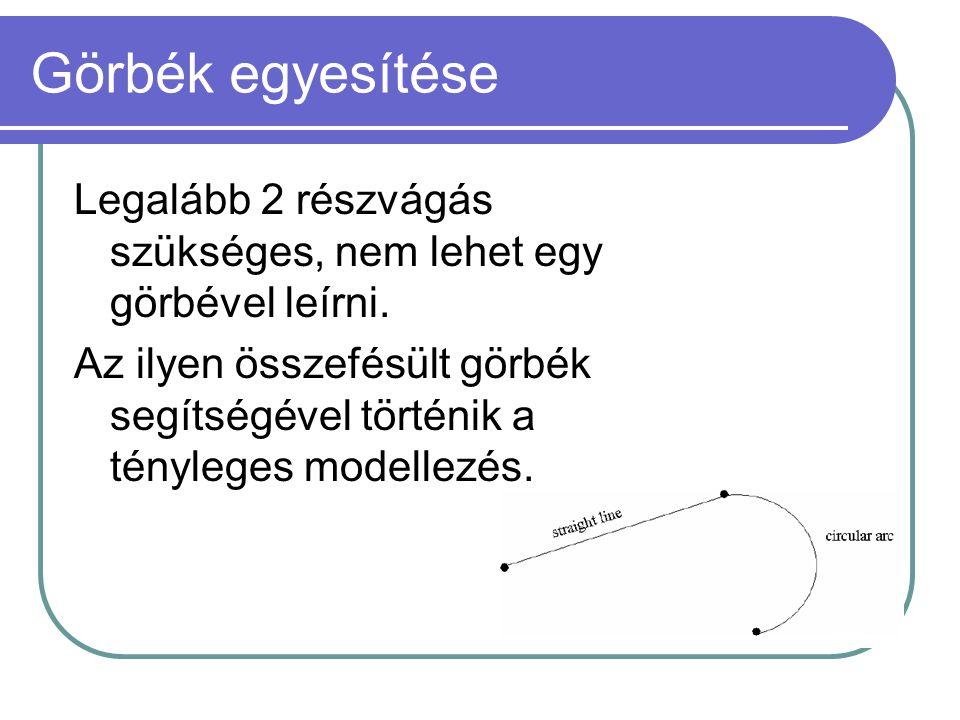 Görbék egyesítése Legalább 2 részvágás szükséges, nem lehet egy görbével leírni.