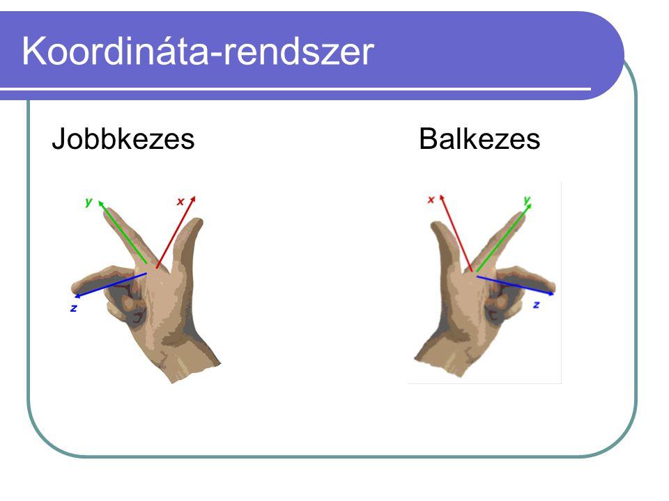 Forgatás - bevezető Kér fő irány: jobbkezes, balkezes forgatás A legtöbb CAD rendszer a jobbkezest használják (hüvelyk ujj mutatja a pozitív irányt, a többi ujj a forgás irányát)