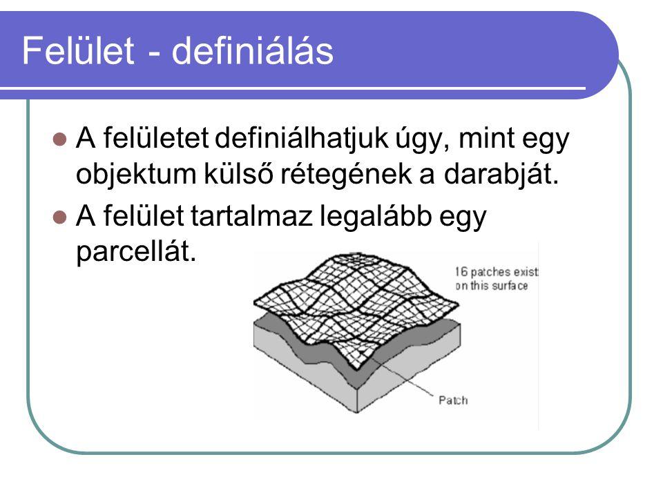 Felület - definiálás A felületet definiálhatjuk úgy, mint egy objektum külső rétegének a darabját.