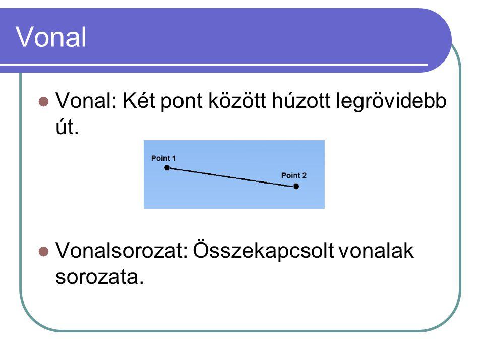 Vonal Vonal: Két pont között húzott legrövidebb út. Vonalsorozat: Összekapcsolt vonalak sorozata.