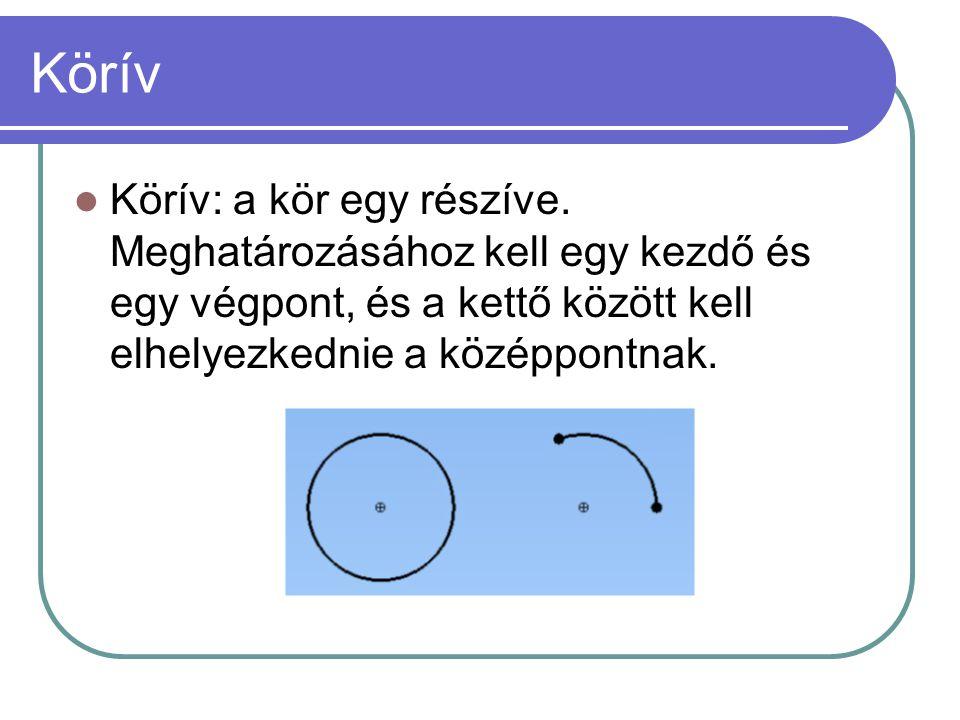 Körív Körív: a kör egy részíve.