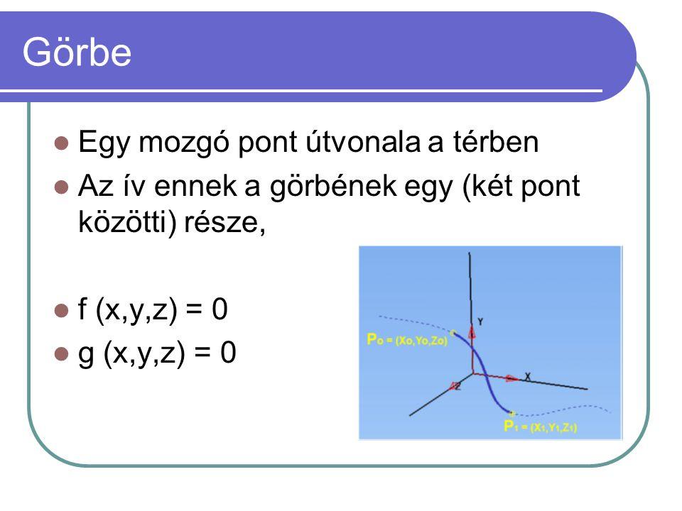 Görbe megadási módjának hátrányai Nehéz pontot számolni a görbén Nehéz mozgatni, és forgatni a görbét Nehéz leszűkíteni a görbét egy ívére