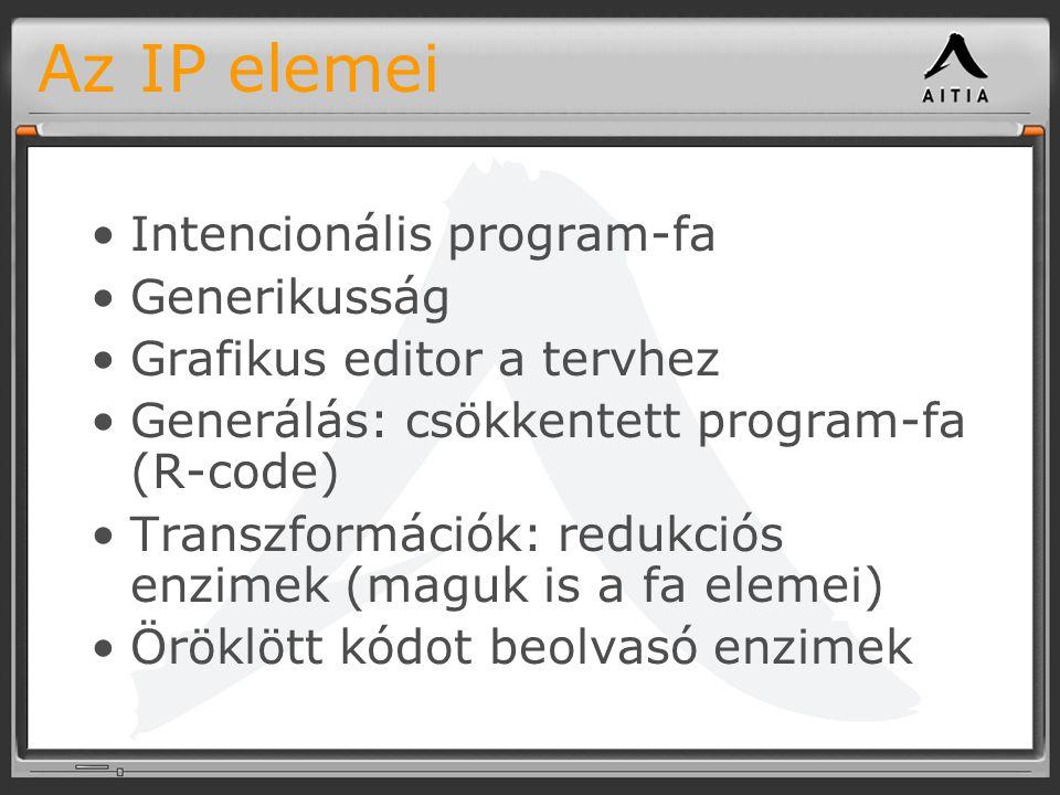 Az IP elemei Intencionális program-fa Generikusság Grafikus editor a tervhez Generálás: csökkentett program-fa (R-code) Transzformációk: redukciós enzimek (maguk is a fa elemei) Öröklött kódot beolvasó enzimek