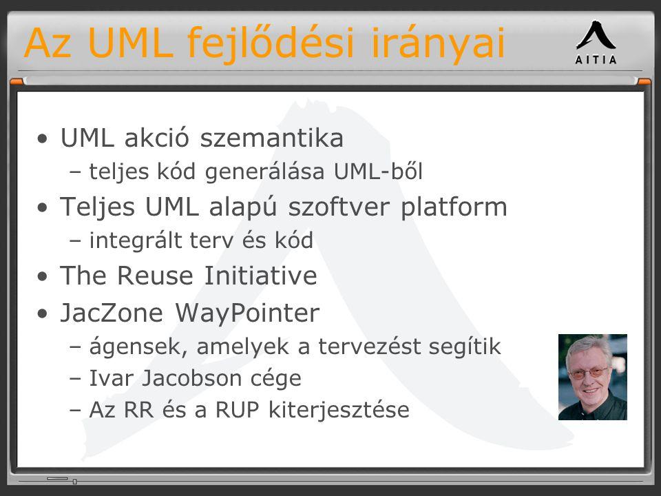 Az UML fejlődési irányai UML akció szemantika –teljes kód generálása UML-ből Teljes UML alapú szoftver platform –integrált terv és kód The Reuse Initiative JacZone WayPointer –ágensek, amelyek a tervezést segítik –Ivar Jacobson cége –Az RR és a RUP kiterjesztése