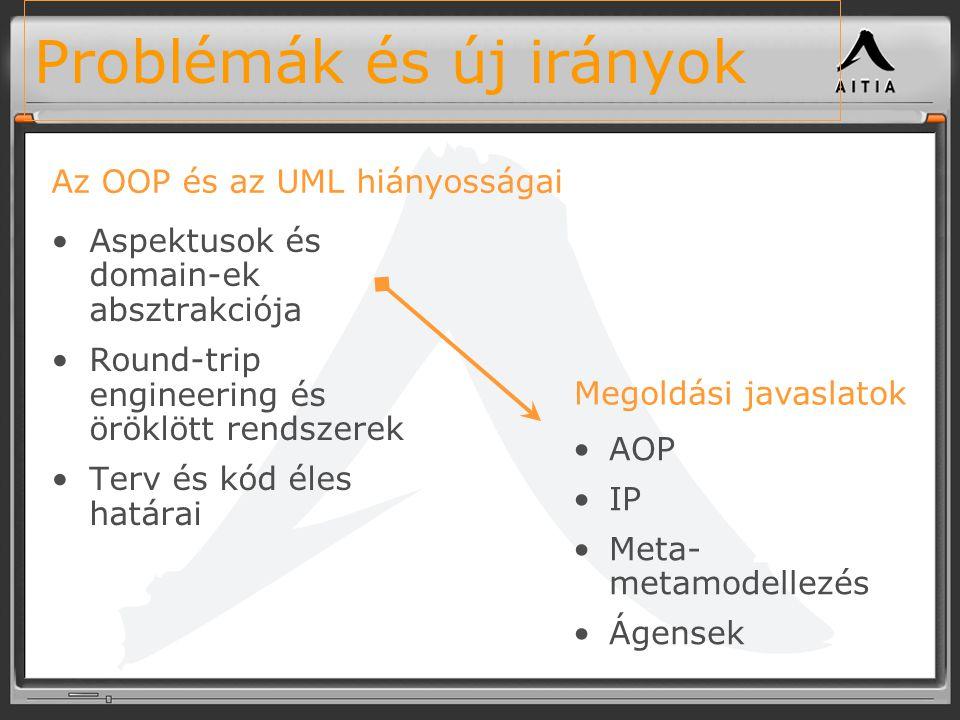 Problémák és új irányok Aspektusok és domain-ek absztrakciója Round-trip engineering és öröklött rendszerek Terv és kód éles határai AOP IP Meta- metamodellezés Ágensek Az OOP és az UML hiányosságai Megoldási javaslatok