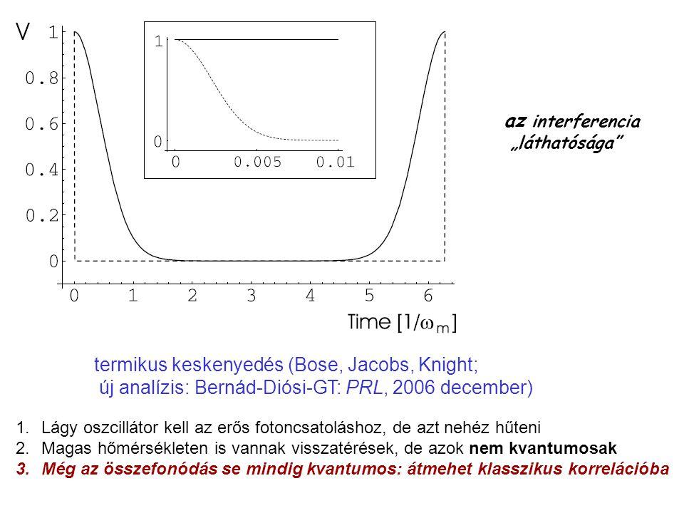 """termikus keskenyedés (Bose, Jacobs, Knight; új analízis: Bernád-Diósi-GT: PRL, 2006 december) 1.Lágy oszcillátor kell az erős fotoncsatoláshoz, de azt nehéz hűteni 2.Magas hőmérsékleten is vannak visszatérések, de azok nem kvantumosak 3.Még az összefonódás se mindig kvantumos: átmehet klasszikus korrelációba az interferencia """"láthatósága"""