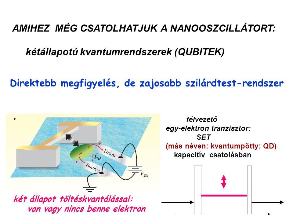félvezető egy-elektron tranzisztor: SET (más néven: kvantumpötty: QD) kapacitív csatolásban AMIHEZ MÉG CSATOLHATJUK A NANOOSZCILLÁTORT: kétállapotú kvantumrendszerek (QUBITEK) két állapot töltéskvantálással: van vagy nincs benne elektron Direktebb megfigyelés, de zajosabb szilárdtest-rendszer
