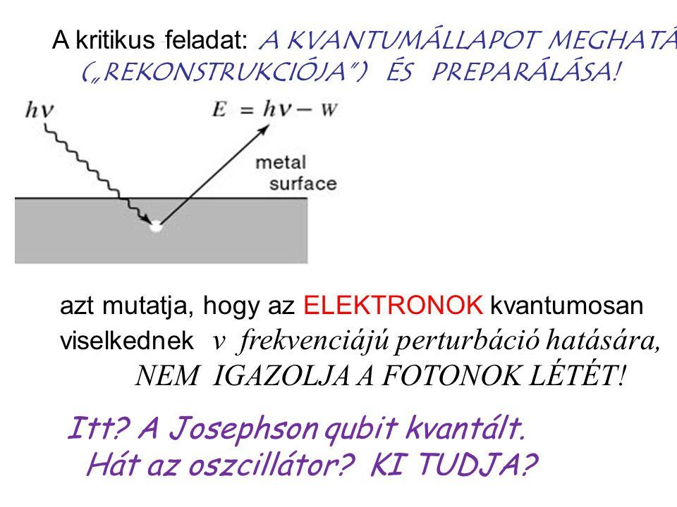 azt mutatja, hogy az ELEKTRONOK kvantumosan viselkednek ν frekvenciájú perturbáció hatására, NEM IGAZOLJA A FOTONOK LÉTÉT.