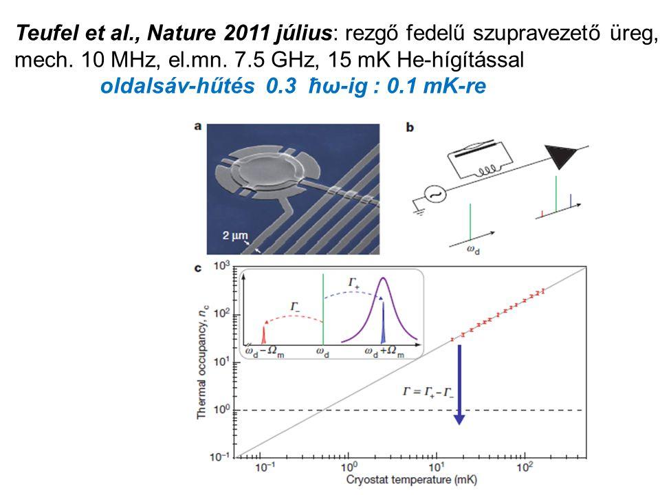 Teufel et al., Nature 2011 július: rezgő fedelű szupravezető üreg, mech.