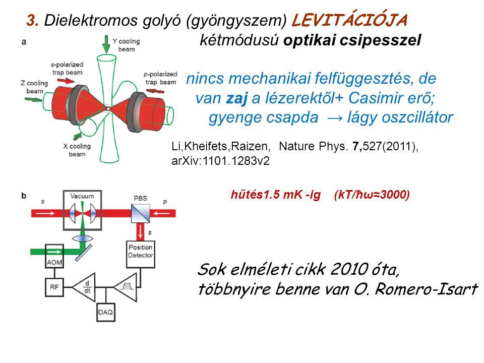3. Dielektromos golyó (gyöngyszem) LEVITÁCIÓJA kétmódusú optikai csipesszel nincs mechanikai felfüggesztés, de van zaj a lézerektől+ Casimir erő; gyen