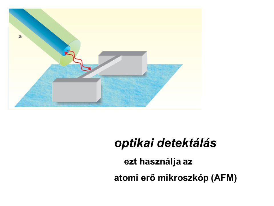 optikai detektálás ezt használja az atomi erő mikroszkóp (AFM)