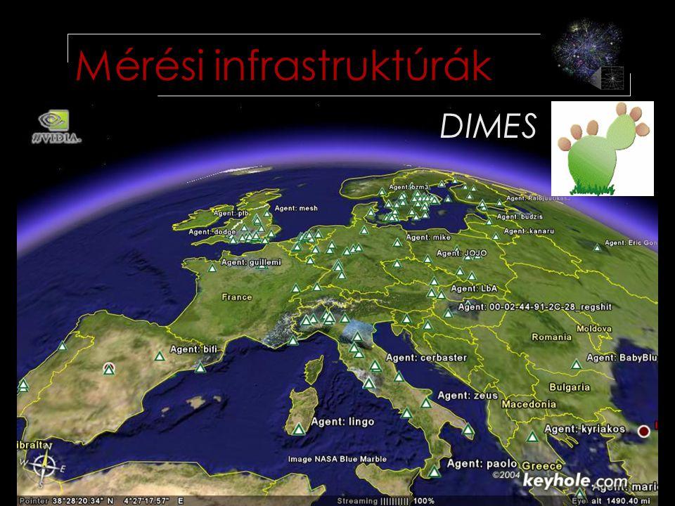 2008.10.11.Laki sándor - TDK 7vége11 Mérési infrastruktúrák DIMES