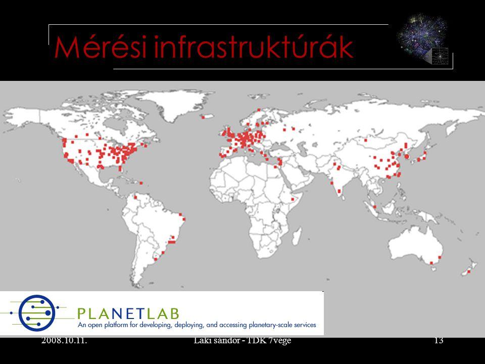 2008.10.11.Laki sándor - TDK 7vége13 Mérési infrastruktúrák