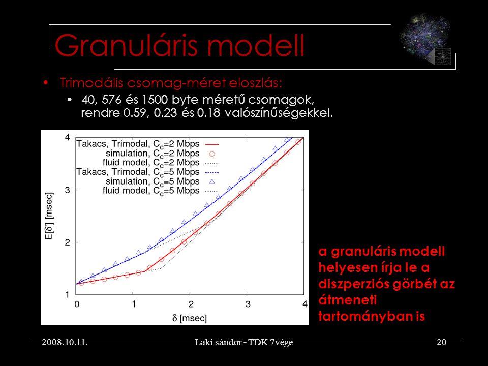 2008.10.11.Laki sándor - TDK 7vége20 Granuláris modell Trimodális csomag-méret eloszlás: 40, 576 és 1500 byte méretű csomagok, rendre 0.59, 0.23 és 0.18 valószínűségekkel.