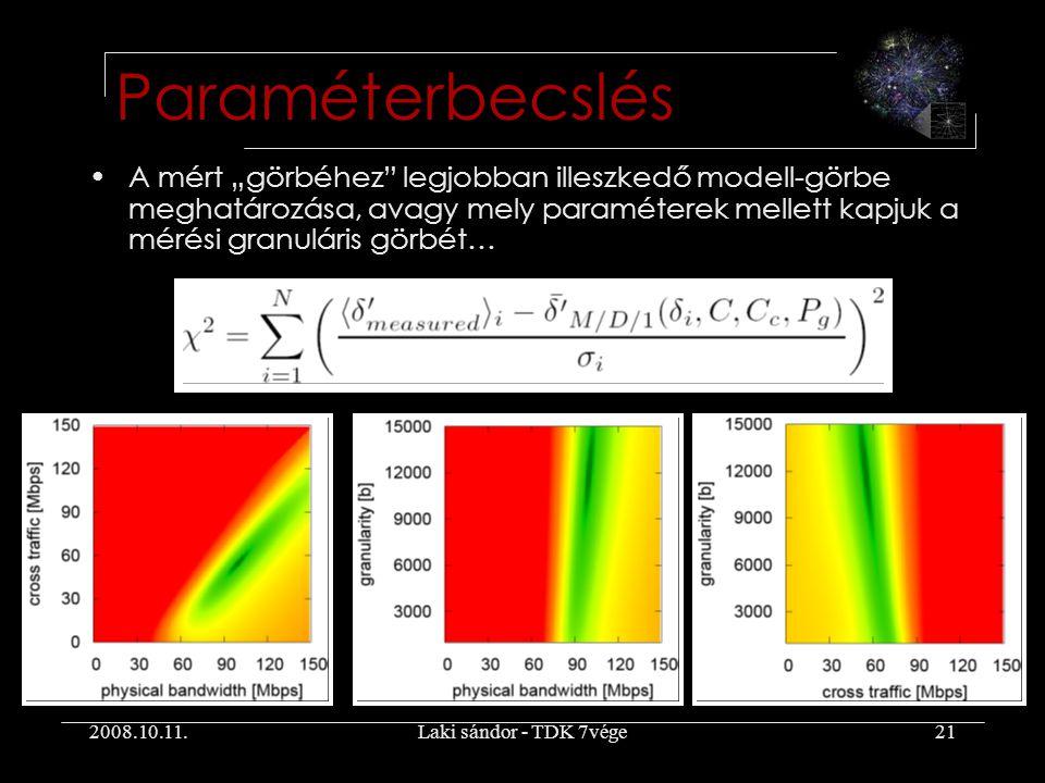 """2008.10.11.Laki sándor - TDK 7vége21 Paraméterbecslés A mért """"görbéhez legjobban illeszkedő modell-görbe meghatározása, avagy mely paraméterek mellett kapjuk a mérési granuláris görbét…"""