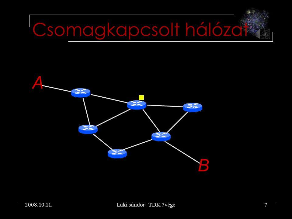 2008.10.11.Laki sándor - TDK 7vége7 Csomagkapcsolt hálózat A B