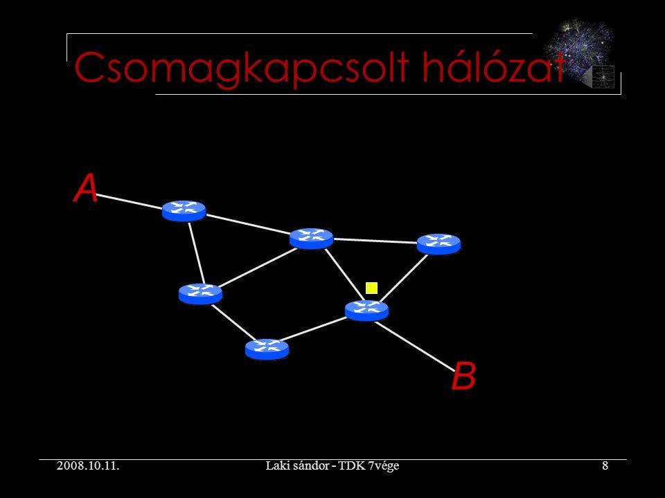 2008.10.11.Laki sándor - TDK 7vége8 Csomagkapcsolt hálózat A B