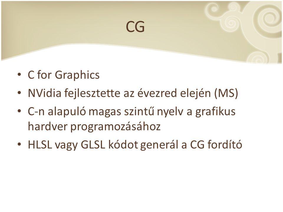 CG C for Graphics NVidia fejlesztette az évezred elején (MS) C-n alapuló magas szintű nyelv a grafikus hardver programozásához HLSL vagy GLSL kódot ge