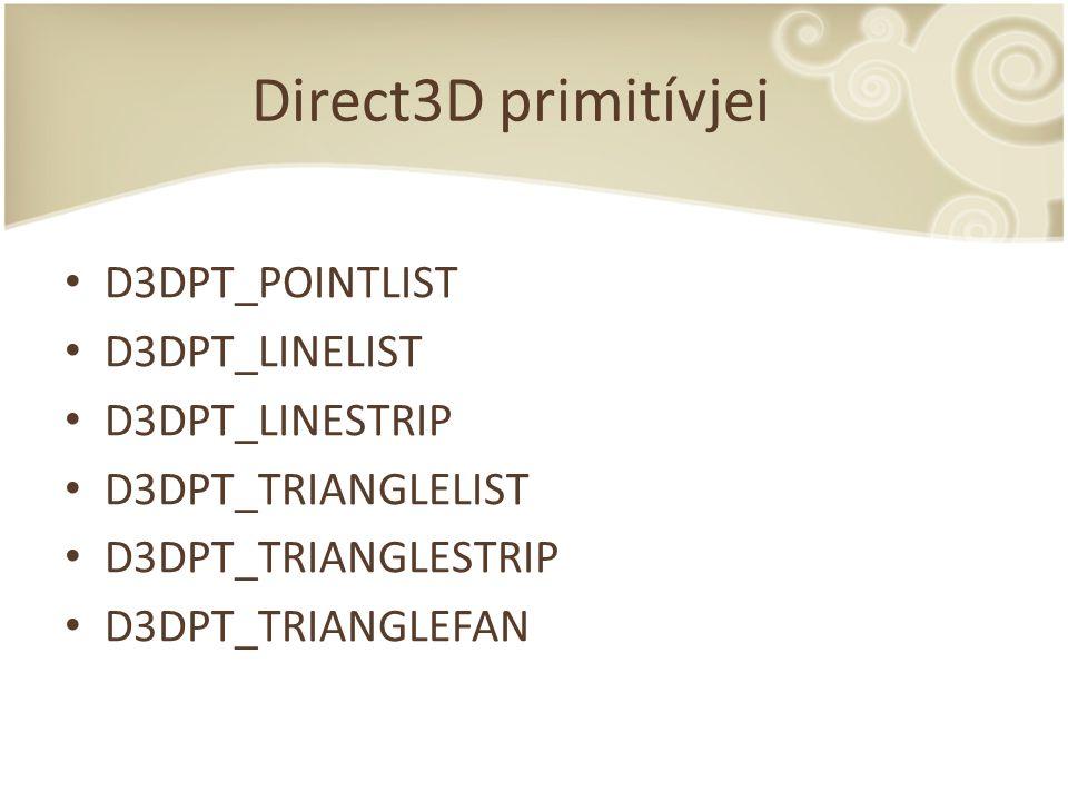Direct3D primitívjei D3DPT_POINTLIST D3DPT_LINELIST D3DPT_LINESTRIP D3DPT_TRIANGLELIST D3DPT_TRIANGLESTRIP D3DPT_TRIANGLEFAN