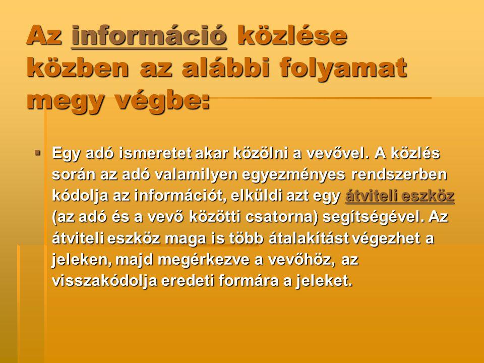 Az információ közlése közben az alábbi folyamat megy végbe: információ  Egy adó ismeretet akar közölni a vevővel. A közlés során az adó valamilyen eg