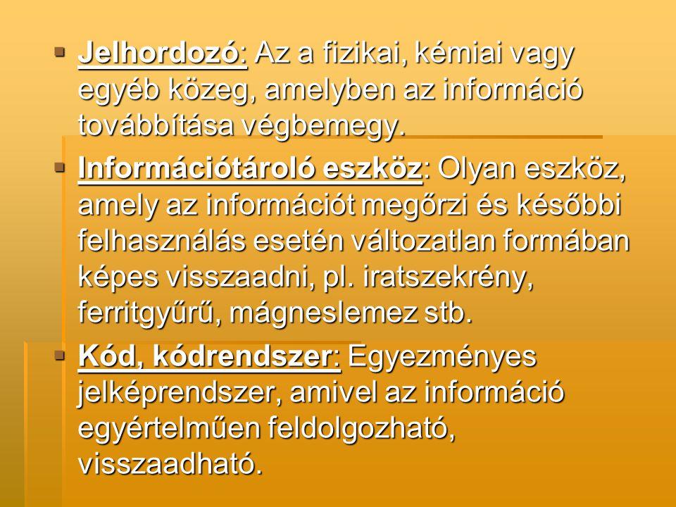 Az információ egységei 1.Bit 2.